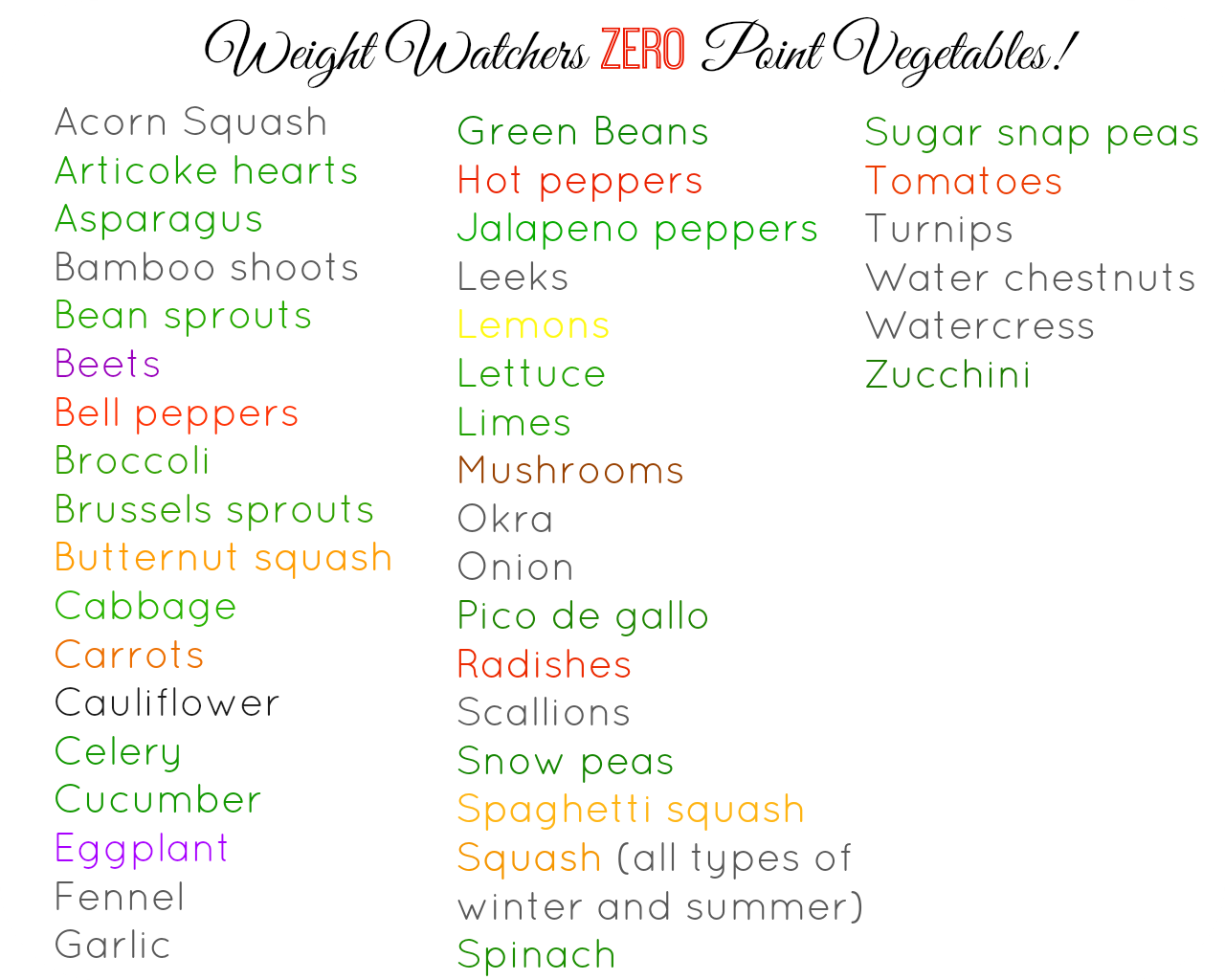weight watchers zero point vegetables
