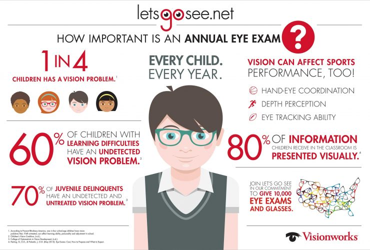 Visionworks Let's Go See Campaign gets Children in Need Glasses!